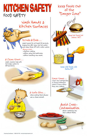 Food Safety Rules In The Kitchen