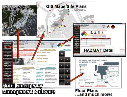Hospitality industry technology solutions emergency for Site plan design software