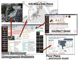 Hotel Emergency Management Software