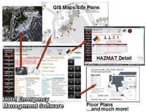 Hotel Emergency Management Software