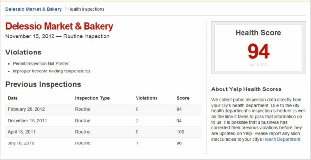 Hospitality Industry Safety Issues: Top Restaurant Review