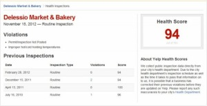 Online Restaurant Health Inspections