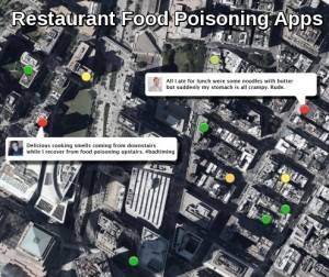 Restaurant Food Poisoning Apps