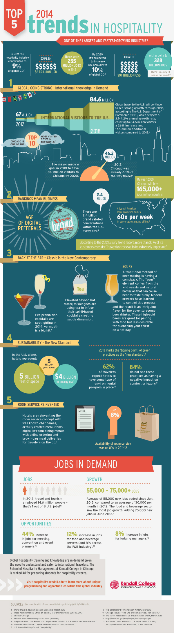 top-5-trends-in-hospitality-for-2014-infographic